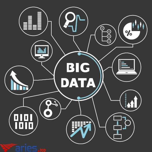 Is Big Data and Master Data a Side Effect of Silo Data?